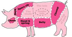 Cheap cuts: How to buy pork. Discover the cuts of pork that offer you the best value for money and are too delicious to be overlooked. Pork Leg, Bbc Good Food Recipes, Meat Recipes, Protein, Cooking On A Budget, White Meat, Tight Budget, Baking Tips, Food Pictures