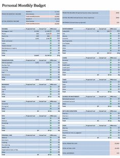 Personal Monthly Budget Spreadsheet. Compares budgeted with actual ...