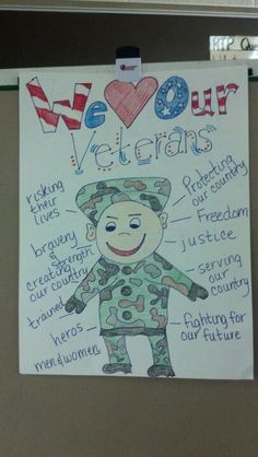 Chart to summarize Veteran's Day. Join us and thank a veteran today (Vet Day) and every day. Kindergarten Classroom, Kindergarten Activities, Classroom Activities, Classroom Ideas, Veterans Day Activities, Holiday Activities, School Holidays, School Fun, School Ideas