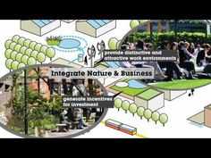 Invest in Green Infrastructure  Um exemplo a seguir, mas não sei para quando...