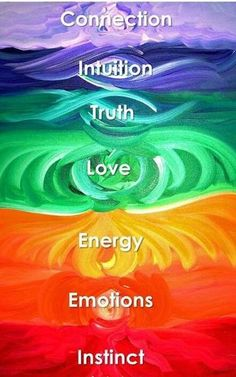 Activate Your Body Natural High Energy! Connection ° Intuition ° Truth ° Love ° Energy ° Emotion ° Instinct ° Re-Vitalize Your Mind!  http://pinterest.com/pin/72057662760954453/