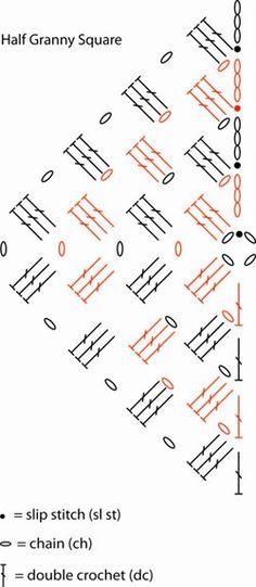 Baby Granny Stripes Blanket | Yarn | Free Knitting Patterns | Crochet Patterns | Yarnspirations