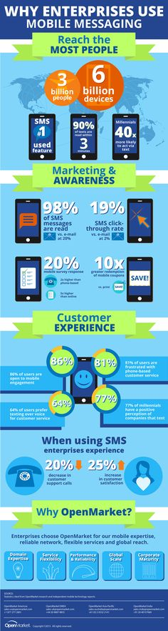 Why Enterprises Use Mobile Messaging Infographic - OpenMarket