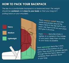 No matter which one you choose, pack it this way. | Here Are The Best Bags And Packing Tips For Every Trip