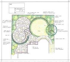 Landscaping and Garden Design Garden Styles Circular Garden Design, Back Garden Design, Flower Garden Design, Landscape Plans, Landscape Design, Layout Design, Melbourne Garden, Wood Floor Colors, Diy Dog Kennel