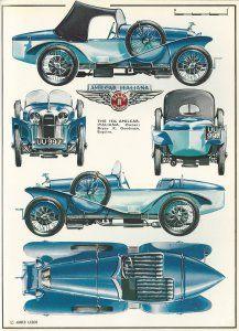 1926 Amilcar-Italiana