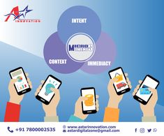 Micro-moment marketing revolves around intent-rich moments that help companies to reach the next level.   Visit: www.astarinnovation.com Contact: +91-78000025353  #DigitalMarketer#DigitalMarketingAgency #AStarInnovation #BrandBuildingService #Lucknow#micro # Micro Influencer #Nano #Influencer# Micro-Moments Marketing # Micro-Moments #strategy#touchpoints#consumerjourney#DigitalAdvertising Brand Building, Digital Marketing, Innovation, In This Moment, Business, Store, Business Illustration