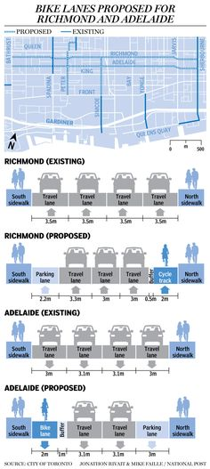 Bike lanes proposed for the City of Toronto, 2014. Click image for full story via National Post and visit the slowottawa.ca boards >> https://www.pinterest.com/slowottawa/