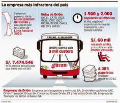 Orión: la empresa de transporte más infractora del país.
