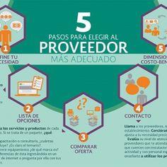 5 pasos para elegir al proveedor más adecuado