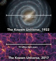 I like how the visible universe looks like a group of neurons. What if existence is just a passing thought in someone's mind, an electrical impulse? We are created in His imagination. Daily Facts, Fun Facts, Astronomy Pictures, Astronomy Facts, Space Facts, The Final Frontier, Earth From Space, Light Year, Space Time