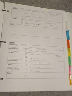 Grace and Green Pastures: Montessori Our Way Part 2: The Planning Binder