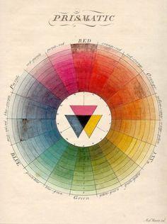 antique color wheel.
