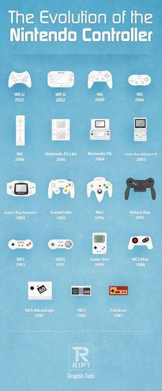 Conheça a história dos controles da Nintendo em menos de 30 segundos