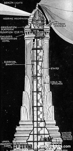 Great Buildings Drawing - Empire State Building - detail