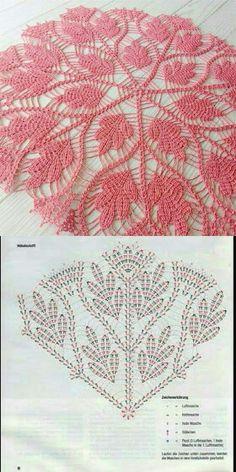 Crochet Mat, Crochet Mandala Pattern, Crochet Circles, Crochet Diagram, Doily Patterns, Afghan Crochet Patterns, Thread Crochet, Crochet Gifts, Filet Crochet
