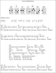 Hey Jude Ukulele chords