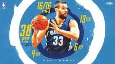 Marc Gasol - Memphis Grizzlies