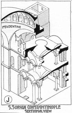 http://www.victorianweb.org/art/architecture/byzantine/bf1.jpg