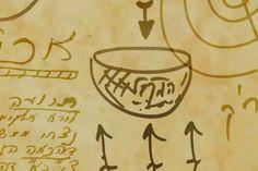 Qual É o Sentido de Abraão Achar uma Esposa e Começar a Ensinar, na História da Bíblia? #Bíblia #Torá #Pentateuco