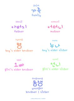 ❋learn korean - family❋ Korean Slang, Korean Phrases, Korean Quotes, Learn Basic Korean, How To Speak Korean, Korean Words Learning, Korean Language Learning, South Korean Language, Learn Korean Alphabet