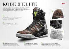 9 Things Eric Avar & Kobe Bryant Wants You to Know About the Nike Kobe 9 - EU Kicks: Sneaker Magazine Best Sneakers, Casual Sneakers, Sneakers Nike, Kobe 9 Shoes, Nike Shoes, Best Basketball Shoes, Nike Basketball, Basketball Stuff, Sport Style