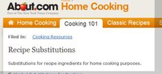 Recipe Substitutions | ABOUT.COM