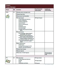Blank Proofreading Checklist Template Pdf Format  Checklist