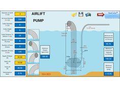 air water pump - Google Search Ram Pump, Disruptive Technology, Worm Farm, Green Technology, Hydroponics, Koi Ponds, Water, Homestead, Apps