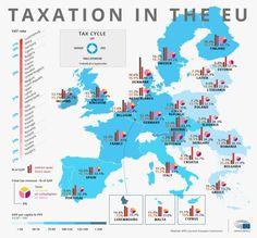 Compare Taxation in Europe Indirect Tax, Belgium Germany, Italy Spain, Lithuania, Slovenia, Hungary, Romania, Finland, Denmark