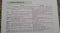 아파트 자치관리와 위탁관리의 차이!! 선관위 솔미양의 래미안해운대 이모저모~ : 네이버 블로그