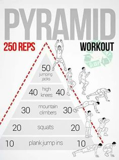 19 Best Of Reverse Pyramid Training Template