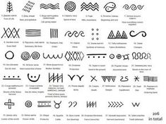 Trypillian Symbols from Palmarchuk and Andriyevskyi's dictionary of Trypillian hieroglyphs. (The interpretations are conjecture, of course. rw) Cucuteni-Trypillian culture (also known as Cucuteni culture, from Romanian; Trypillian culture, from Ukrainian; Maui Tattoo, Tattoo Line, Hawaiianisches Tattoo, Inca Tattoo, Tatau Tattoo, Glyph Tattoo, Tattoo Maori, Samoan Tattoo, Hawaiian Tattoo Meanings