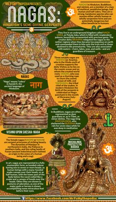 The semi-divine half-serpent, half-man beings of Hindu mythology, the NAGA. Magical Creatures, Fantasy Creatures, World Mythology, Legends And Myths, World Religions, Mystique, Hindu Art, Mythological Creatures, Gods And Goddesses