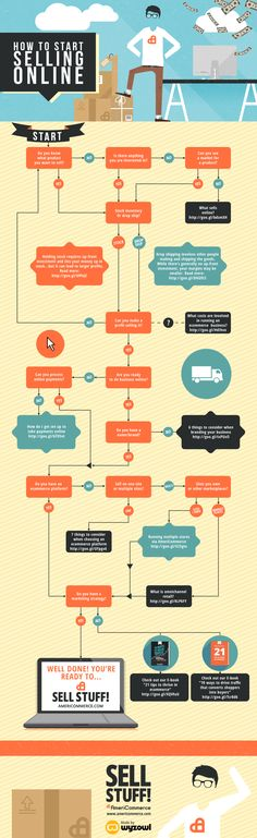 How To Sell Online - [Infographic] | via #BornToBeSocial - Pinterest Marketing
