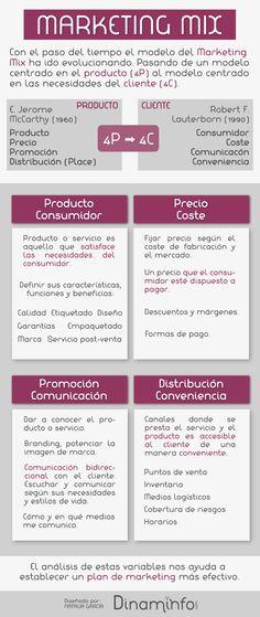 Marketing Mix: hemos pasado del modelo 4P al 4C #infografia #infographic #marketing