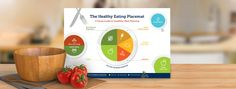 The Healthy Eating Placemat helps you visualize what a perfect plate looks like using the principles of healthy eating & calorie density. Free download here