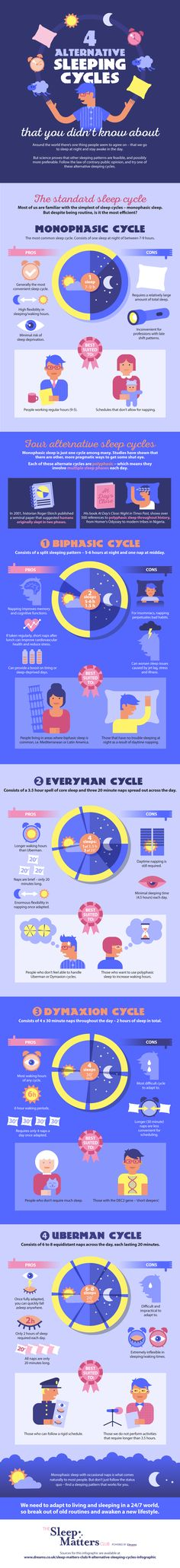 Four Alternative Sleeping Cycles #infographic  If you're into experimenting with fundamental aspects of your existence, try hacking your life into different sized chunks of sleeping and waking.