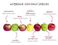 Blogerzy jedzą jabłka