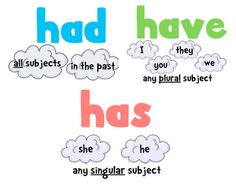 have has had.this might be hard to teach kids who speak English as a second language 2nd Grade Grammar, Grammar And Punctuation, Teaching Grammar, Teaching English, Esl Lessons, Grammar Lessons, English Lessons, Learn English, Writing Lessons
