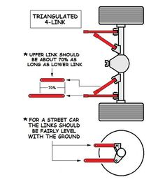 triangulated 4 link installation | Triangulated 4 Link Rear Suspension: