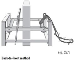 warping a loom / Back-to-Front Fig 327a