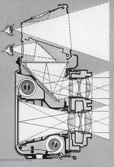 Antique Cameras, Old Cameras, Vintage Cameras, Still Photography, Photography Camera, Photo Equipment, Photography Equipment, Instax Wide Film, Architecture Concept Diagram
