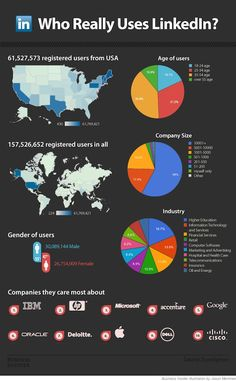 Who really uses LinkedIn [Infographic] Recent stats. Good one via @Kathy Chan Andreoli by BI