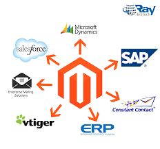 Globally, Towering Media is reputed as an expert Magento Ecommerce development company with specialization in all forms of Magento web services that cater to the client's requirements.