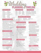 Checklist For Wedding - Complete Wedding Planning Checklist - This Simple Wedding Checklist Is Your Key for Planning the Perfect Wedding - Wedding Planner ~ Wedding Planners ~ It's Wedding Time! Wedding Preparation Checklist, Wedding Planner Checklist, Wedding Planning Timeline, Best Wedding Planner, Wedding Planners, Event Planning, Planner Ideas, Reception Checklist, Wedding Checklist Printable