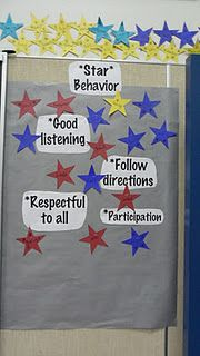 """Behavior management """"star chart"""" for classroom guidance lessons. After earning 5 stars the class can have free choice next time they come to my room."""