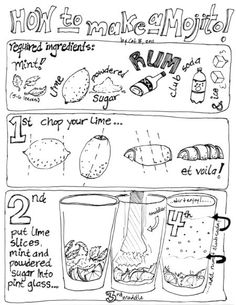 How to make a mojito by Cat Baldwin: