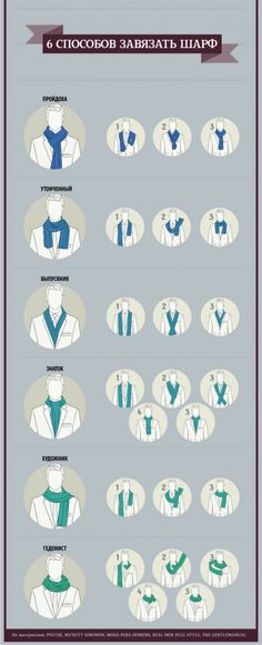15 Style Rules That Every Man Should Know - Men's style, accessories, mens fashion trends 2020 Mens Style Guide, Men Style Tips, Suit Fashion, Mens Fashion, Fashion Tips, Tie A Necktie, Style Masculin, Fashion Vocabulary, Real Style