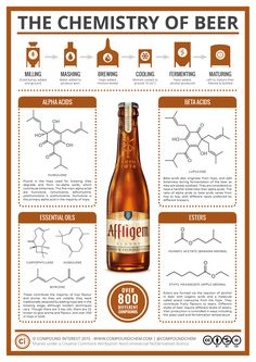 There are few things better than an ice cold beer on a hot day. Chances are, when you crack open a beer this summer, you probably won't be thinking much about chemistry – but it's…